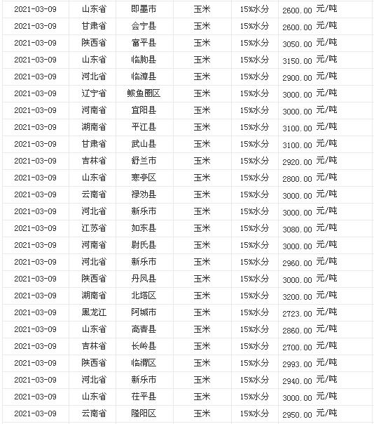 《中国新歌声》哈林战队五强名单剧透 哈林战队10进5歌单一览