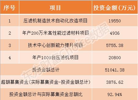 景津環保(603279)、科瑞技術(002957)7月17日明日新股申購指南