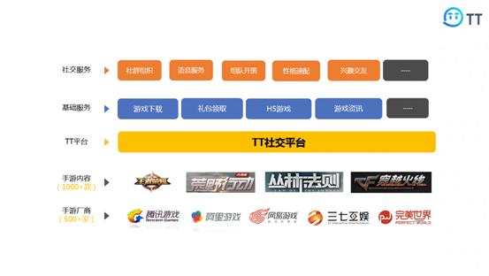 169倍营收增长 趣丸TT荣获德勤广州高科技高成长20强