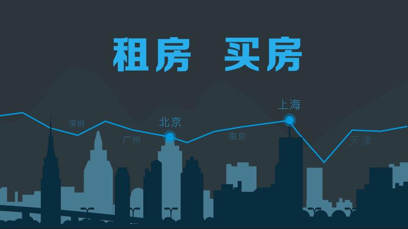房屋租赁试点启动,这些城市企业早已悄然布局