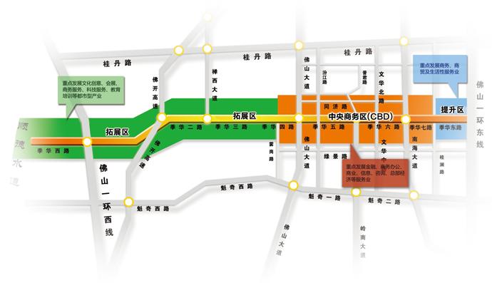 广东省佛山市禅城区现代服务业发展规划