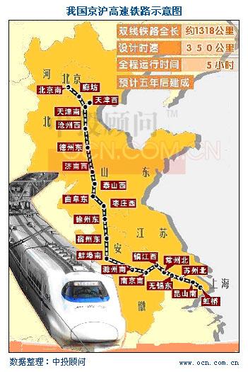 中国高速铁路步入快速发展时期