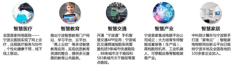 宁波智慧城市具体建设